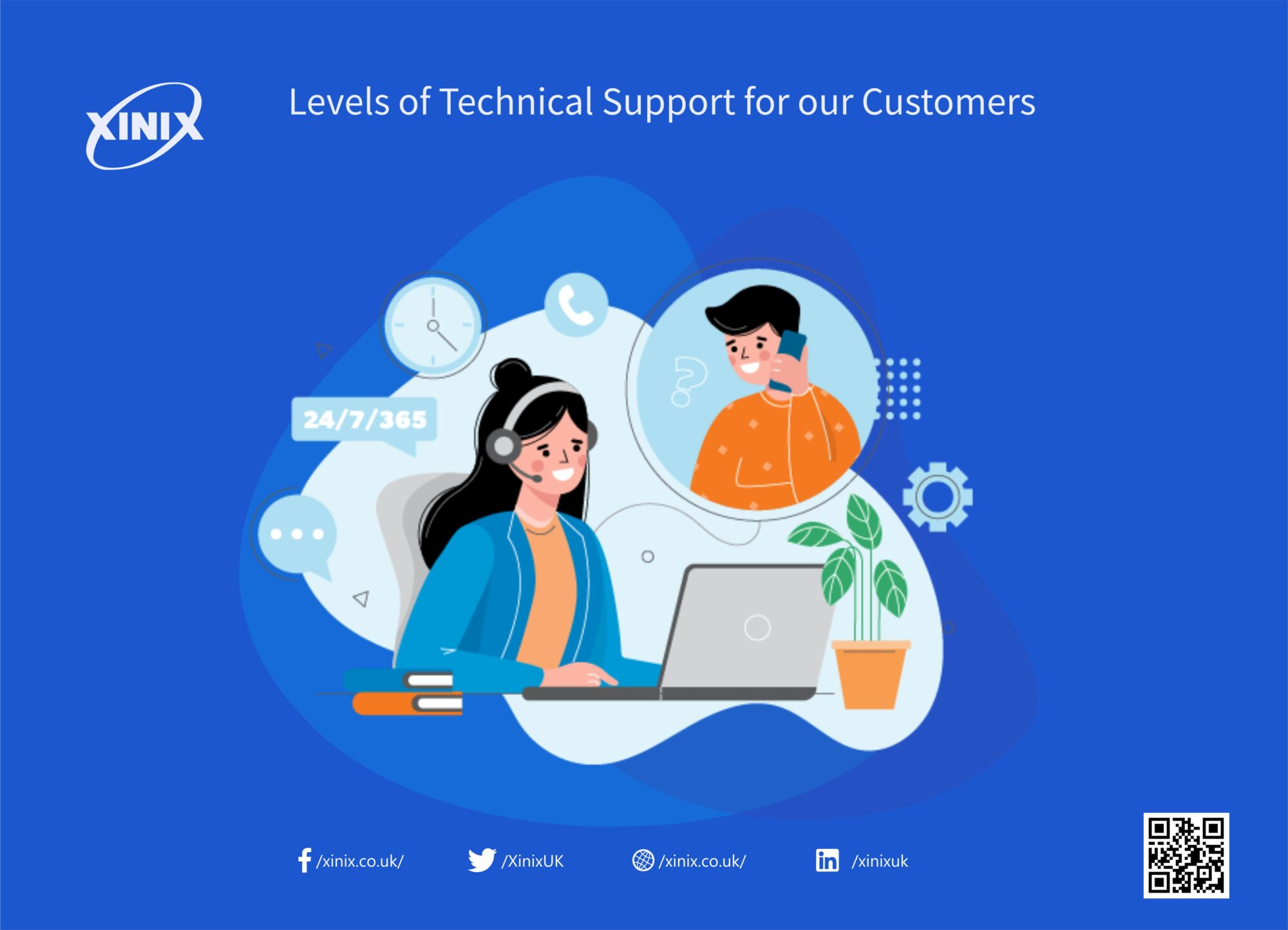 Levels of Technical Support for our Customers