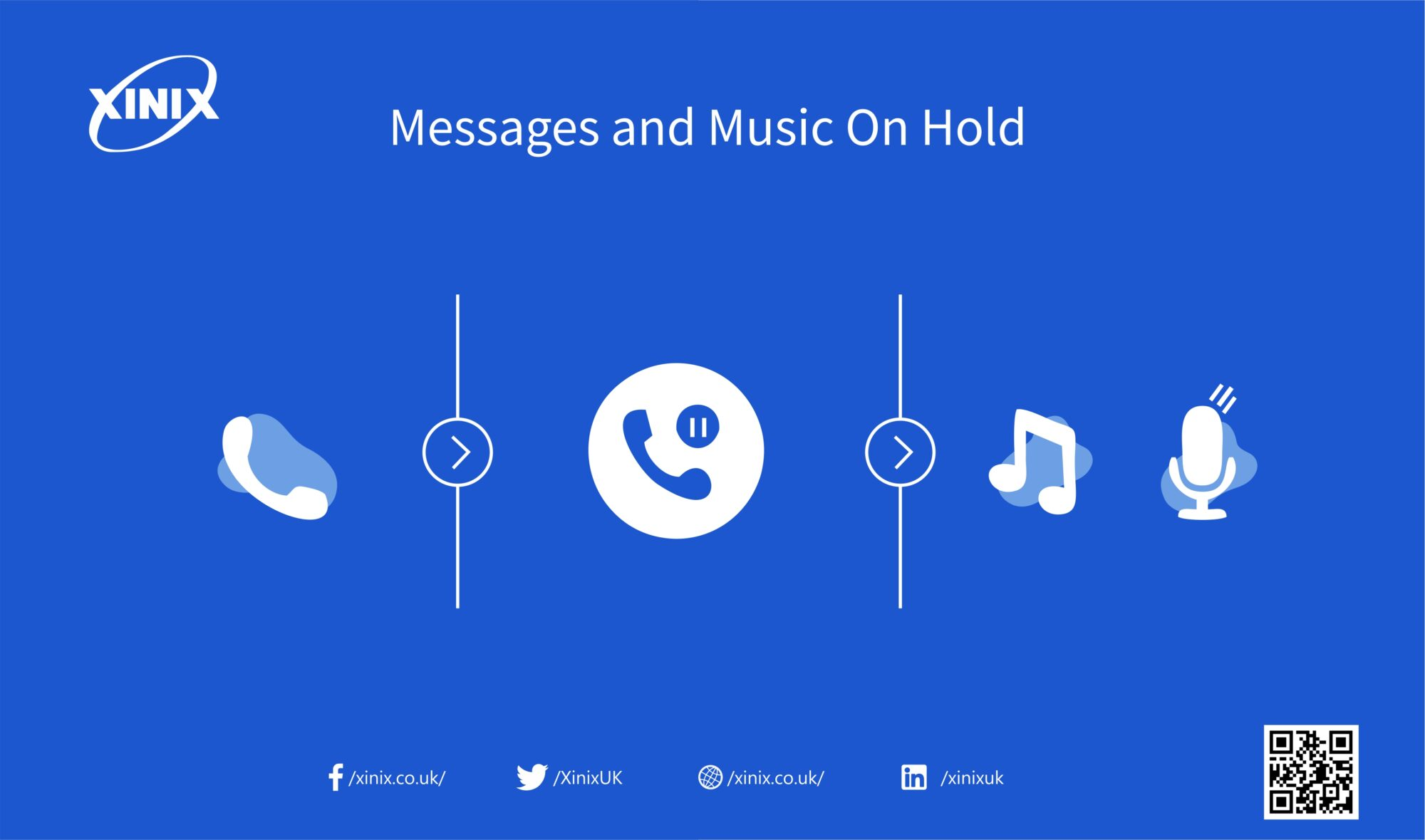 Messages and Music On Hold