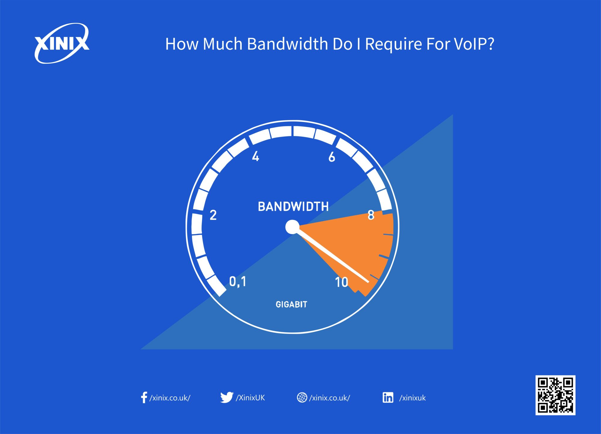 How Much Bandwidth Do I Require For VoIP?