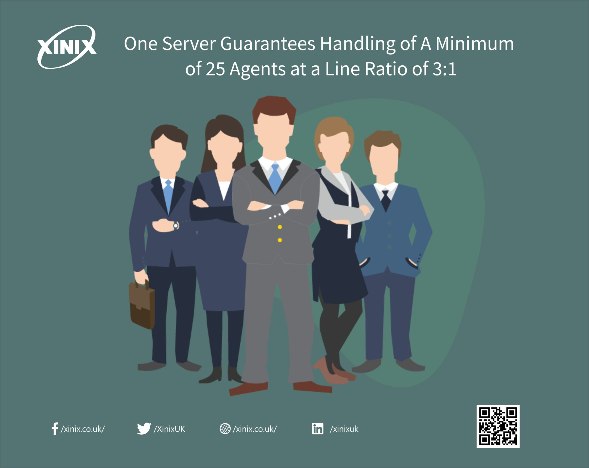 One Server Guarantees Handling of A Minimum of 25 Agents at a Line Ratio of 3:1