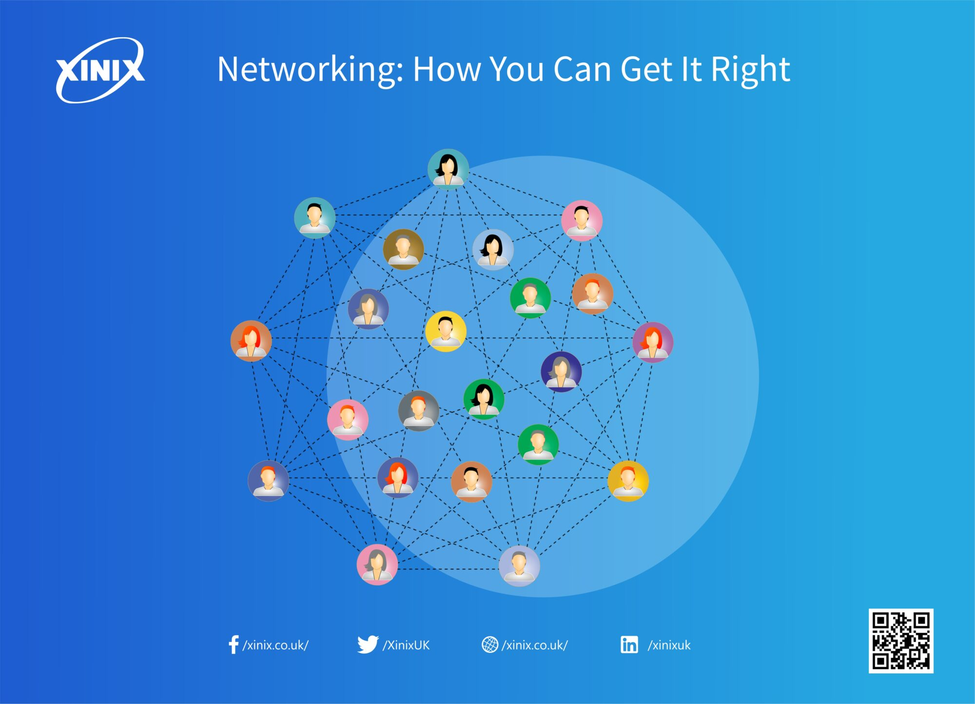 Networking: How You Can Get It Right