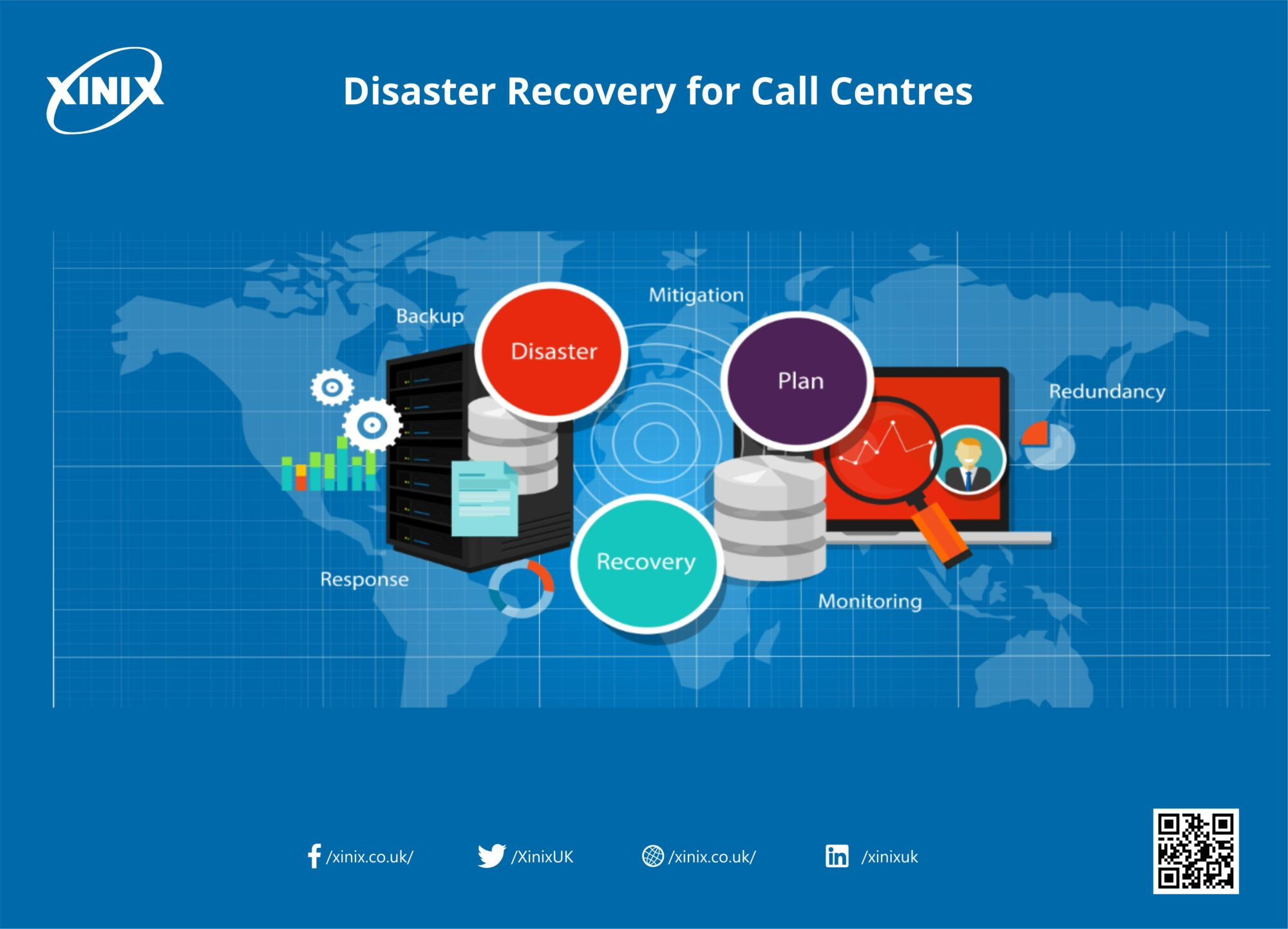 Disaster Recovery for Call Centres