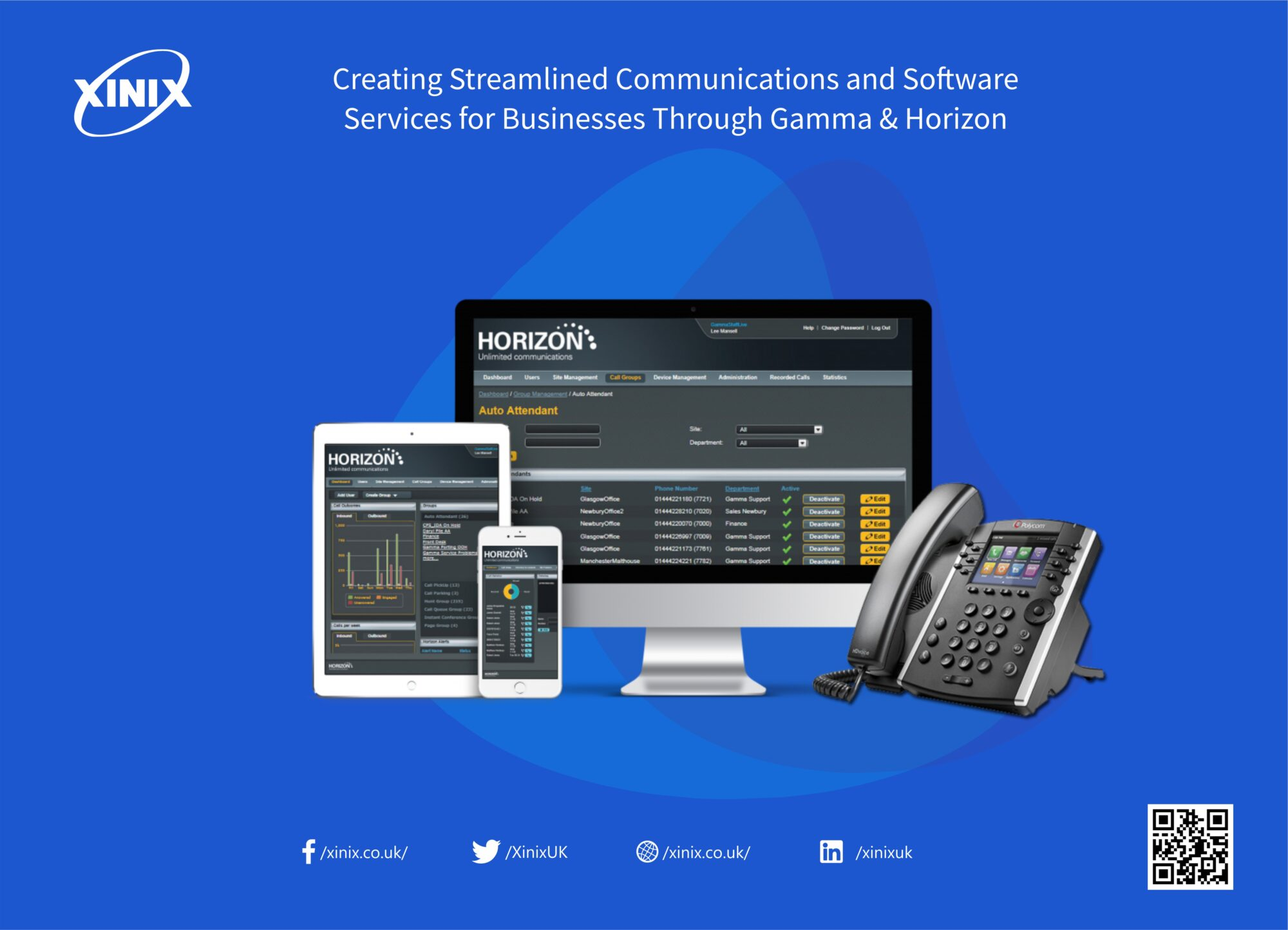Creating Streamlined Communications and Software Services for Businesses Through Gamma & Horizon