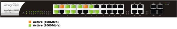 New DrayTek OS & User Interface