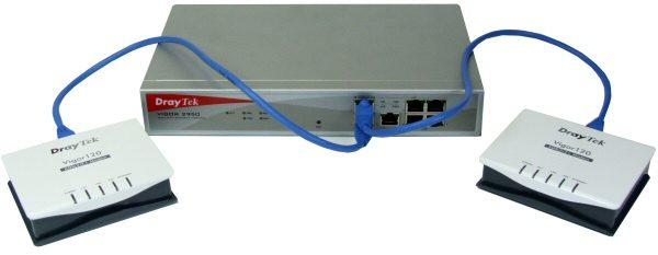Vigor 120 ADSL Ethernet Modem